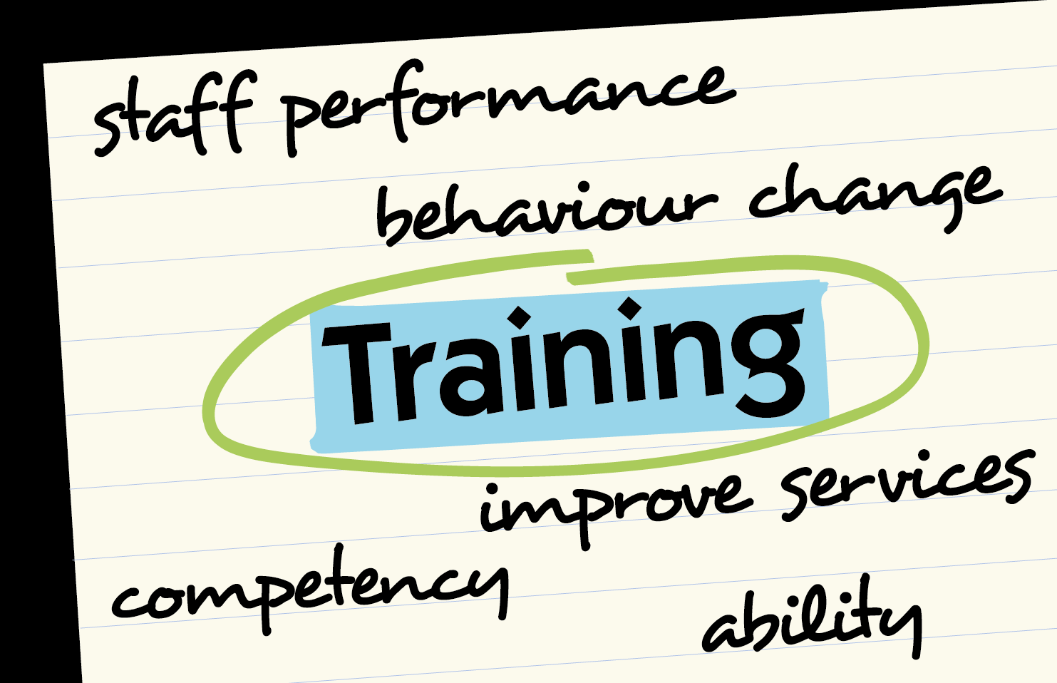 ChaMPs Behaviour Change Training